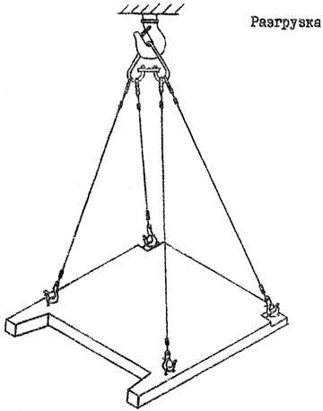 Схемы строповок железобетонных оград типа II - 2 = 4 и 11= 13.